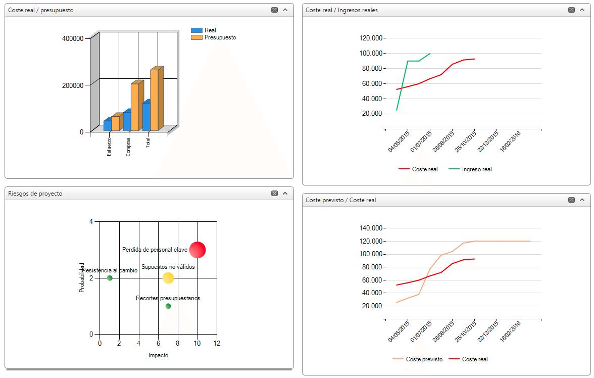 ES-03-costos-ingresos