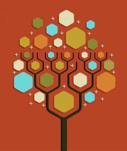 árbol de conocimiento