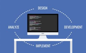 software development design development implement analyze