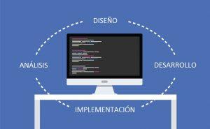 desenvolvimento implementar, análise