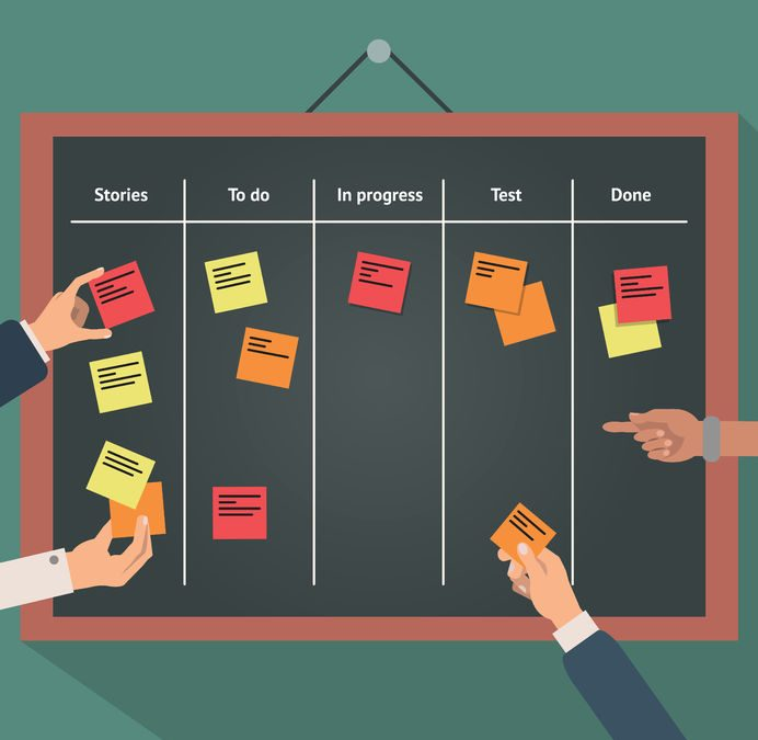 Kanban: why it's agile and in what sense it overtakes SCRUM