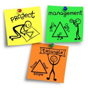project management triangle illustration on a colorful notes