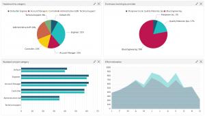 graphs, diagrams, portfolio