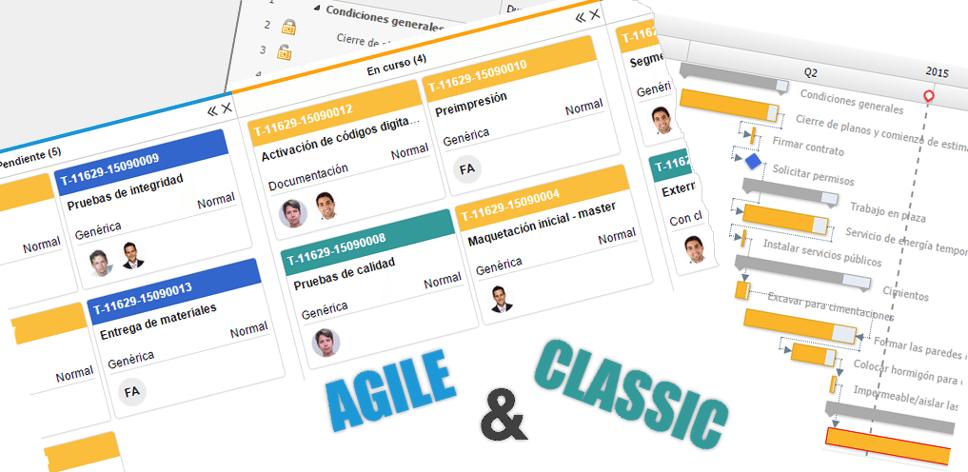 Gestión de proyectos con ITM Platform, ágil y clásico