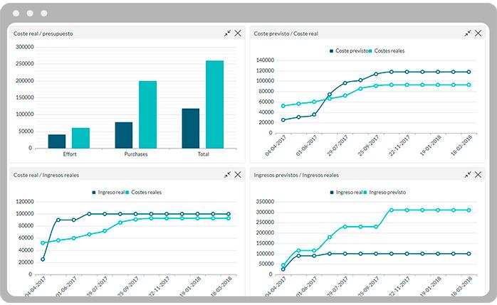 Features - ITM Platform   Projects Programs Portfolio