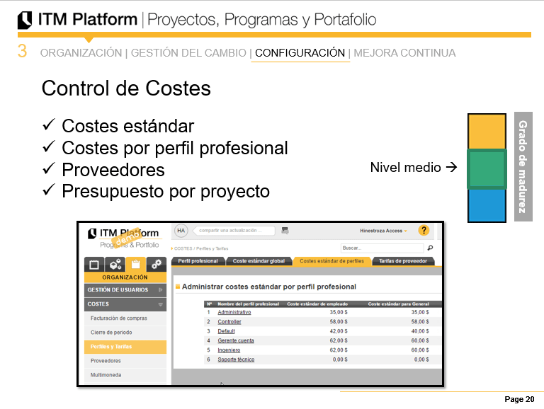Configuración, control de costes con ITM Platform