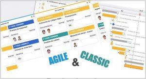 Agile and classic, team management, Gantt, ITM Platform