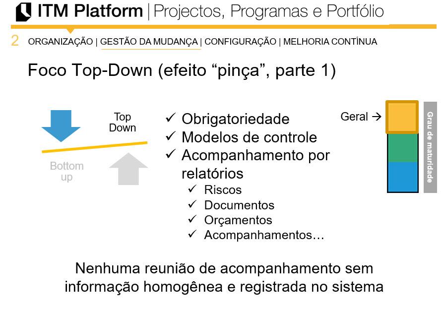 Foco Top-Down, ITM Platform