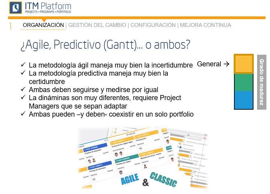 Agile, predicitvo (gantt)...o ambos con ITM Platform