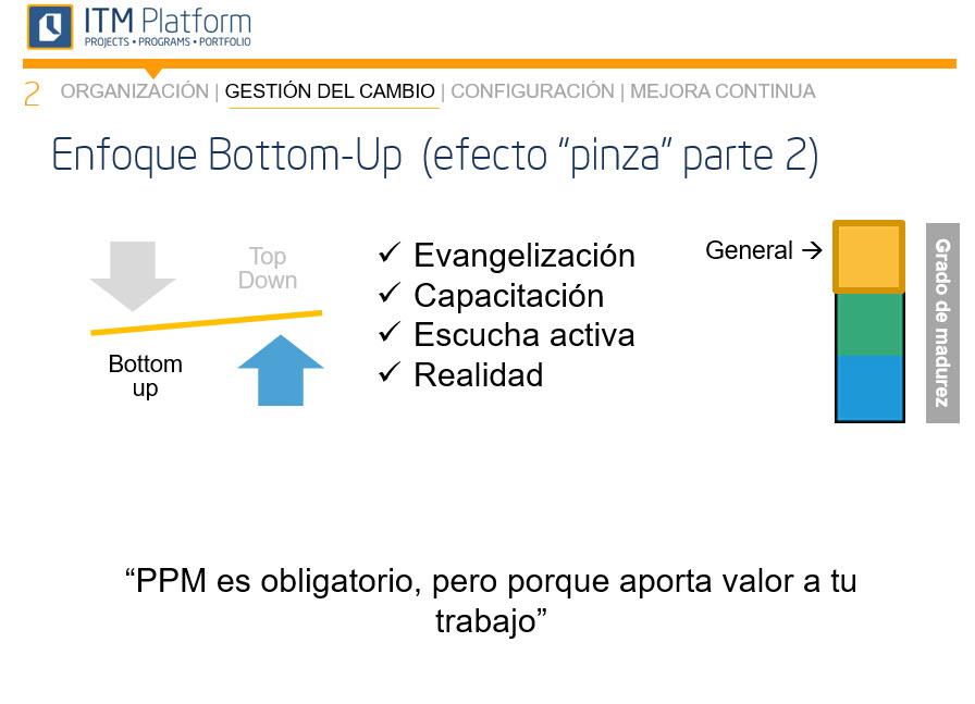 Enfoque bottom-up, efecto pinza 2, ITM Platform