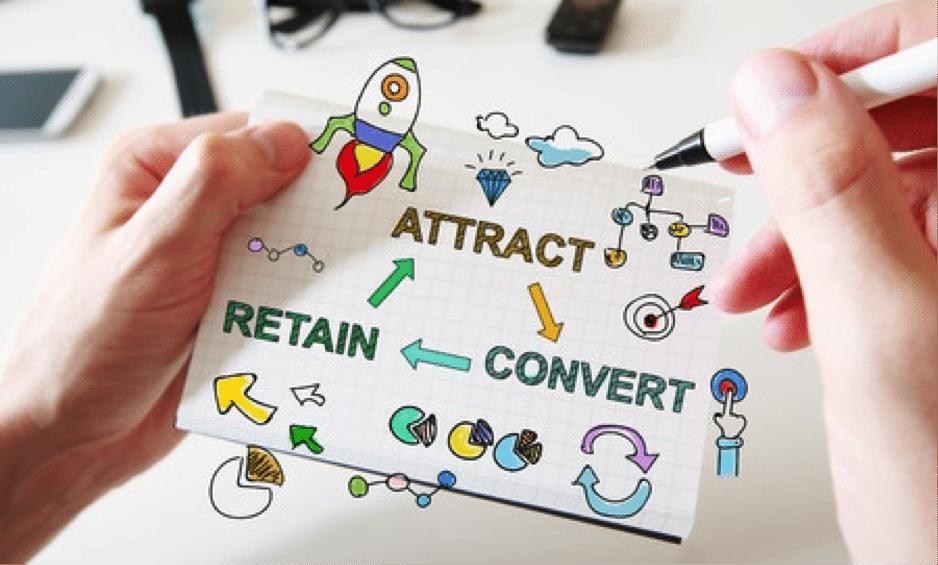 Prácticas para alcanzar el éxito en gestión de proyectos