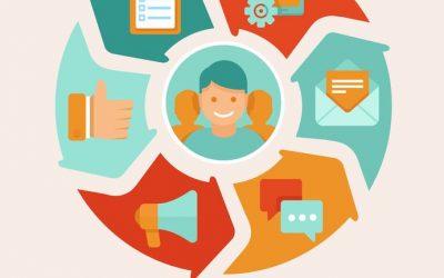 Ventajas de conectar tu CRM con tu software de gestión de proyectos