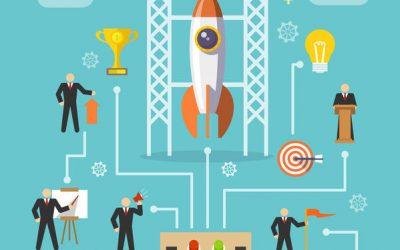 4 Perguntas que revelam a necessidade de ter um escritório de projetos (PMO) em sua organização