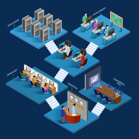 Choose the right type of PMO for your business model