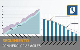 Seguimiento de proyectos con metodología ágil