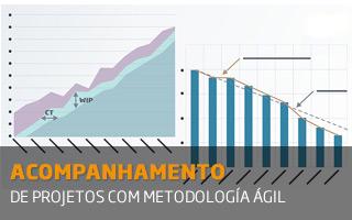 Acompanhamento de projetos com a metodologia ágil